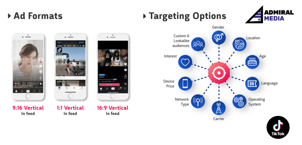 Ad Formats & targeting options on TikTok